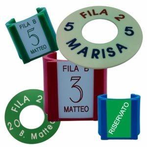numerator for umbrella-table